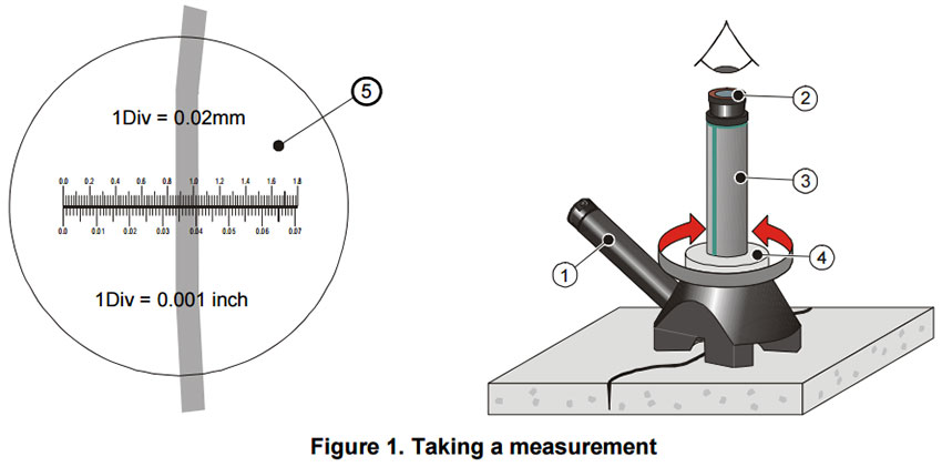 Elcometer 900 Microscope Figure 1 Taking a measurement