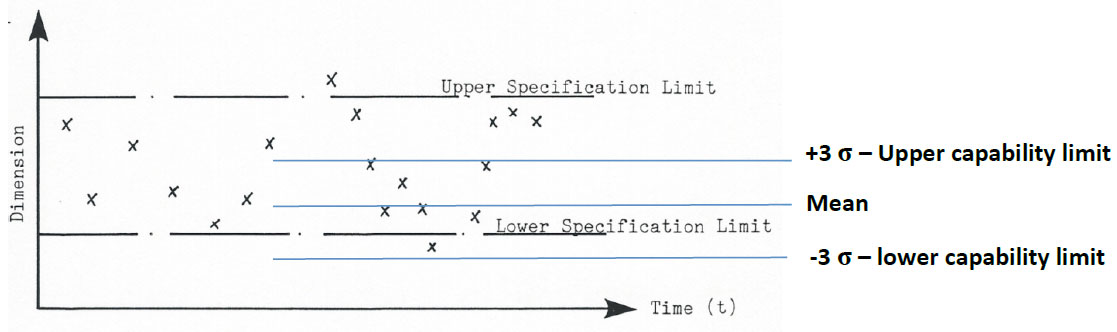 The Problem With Meeting Dry Film Thickness Specifications